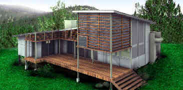 Sustainable future with Eco Friendly Properties