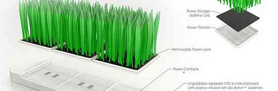 Green Environment Friendly Pc