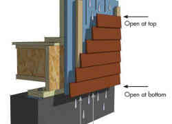Rainscreen System benefit